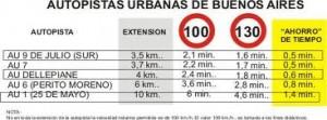 velocidades01