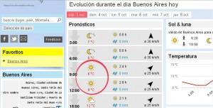 3 de octubre de 2015. Registro meteorológico