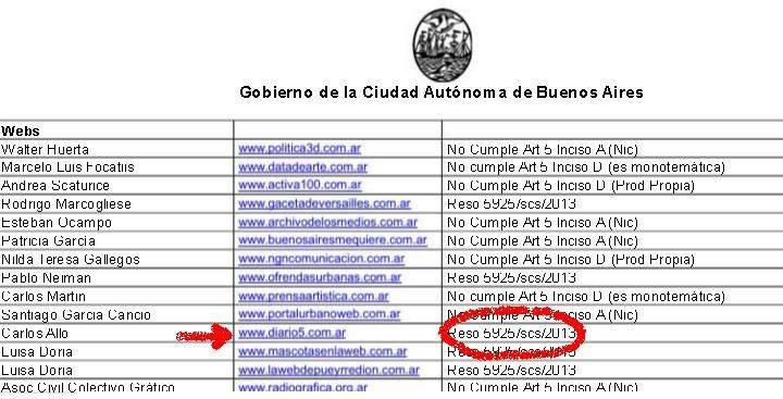 resolucion_contra_diario5