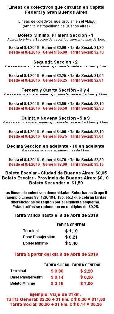 tarifas_colectivos
