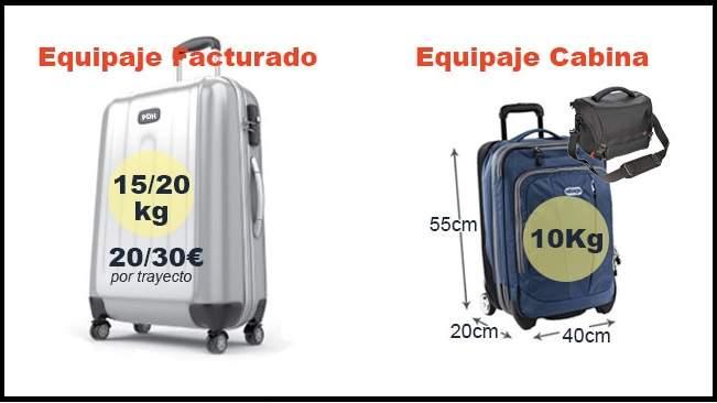 Valores estándar de los aranceles por despachar equipaje a la bodega del avión en las Low Cost